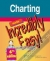 Charting Made Incredibly Easy!  Lippincott 9781605471969