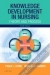 Knowledge Development in Nursing Peggy L. Chinn, Maeona K. Kramer 9780323530613